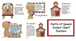 Gingerbread Parts Of Speech Posters