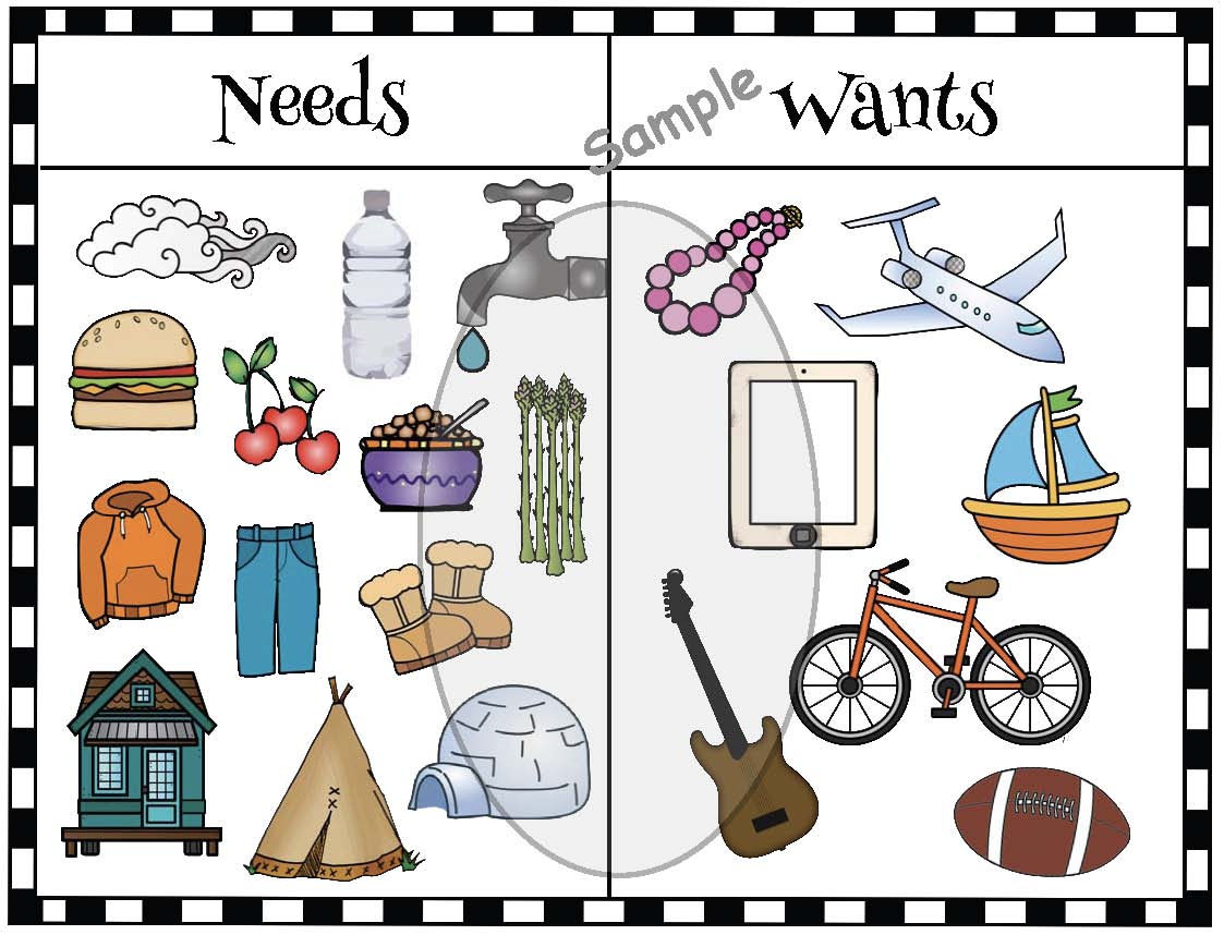 needs and wants activities, needs and wants crafts, needs and wants bulletin board, needs and wants emergent reader, needs and wants definition, needs and wants posters, needs and wants worksheets