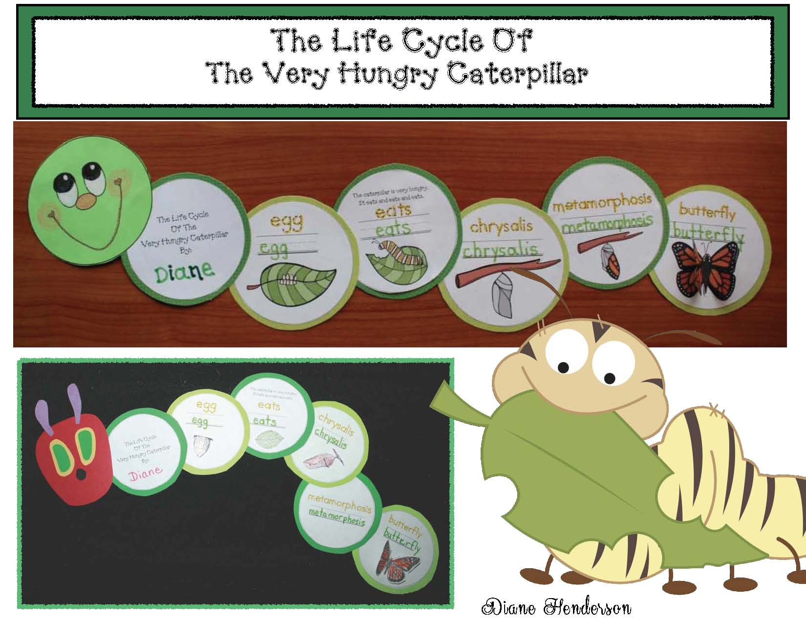 life cycle of a butterfly activities, life cycle of a butterfly crafts, the very hungry caterpillar activities, photographs of real butterflies, photographs of caterpillars, the very hungry caterpillar crafts