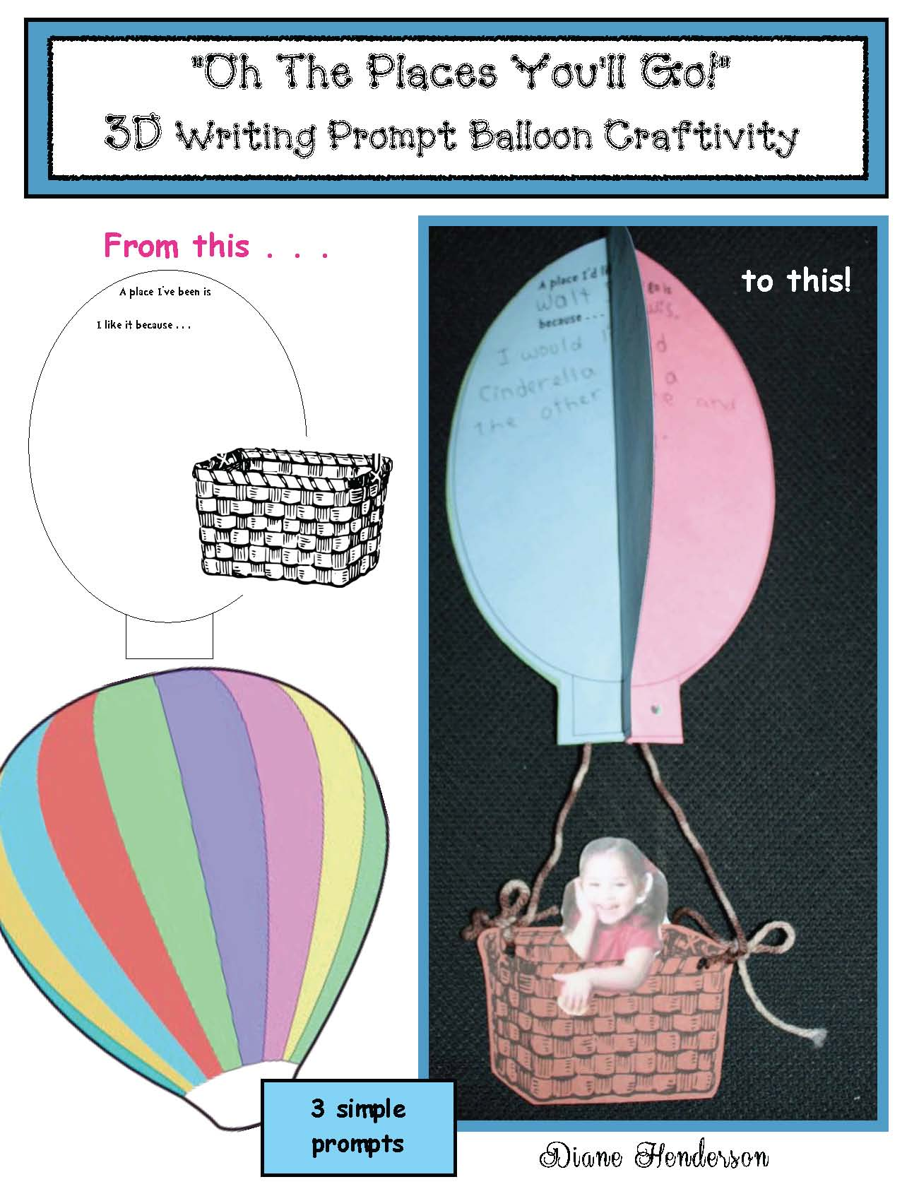 seuss activities, seuss crafts, seuss writing prompts, seuss bulletin boards, seuss centers, oh the places you'll go activities, oh the places you'll go crafts, end of the year activities, hot air balloon crafts, hot air balloon activities, if i ran the circus activities