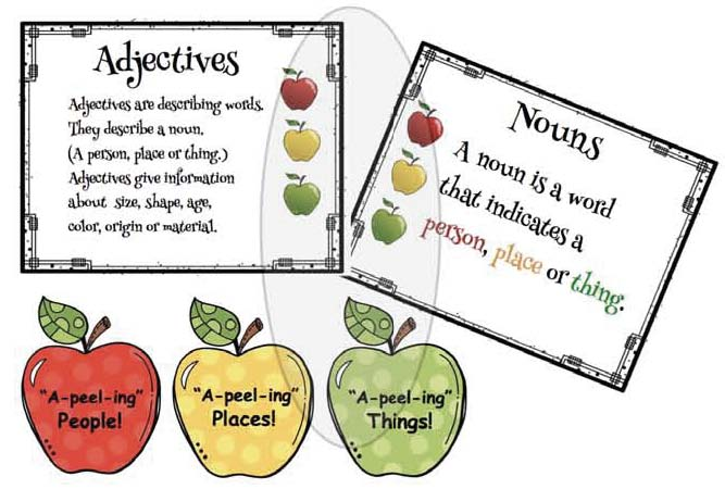 noun adjective apple posters, apple activities, apple crafts, parts of an apple activities, apple writing prompts, writing prompts for fall, fall bulletin board ideas, apple bulletin board ideas