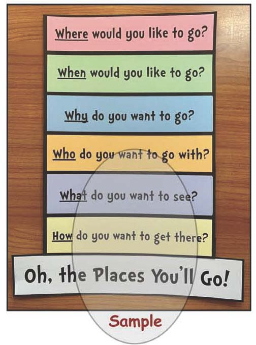 "Seuss writing prompts, Seuss crafts, Seuss bulletin board ideas, Read Across America activities, March is Reading Month activities, ""Oh the places you'll go"" activities, Seuss posters, Seuss quotes, who what why when where how activiies, the 5 Ws"