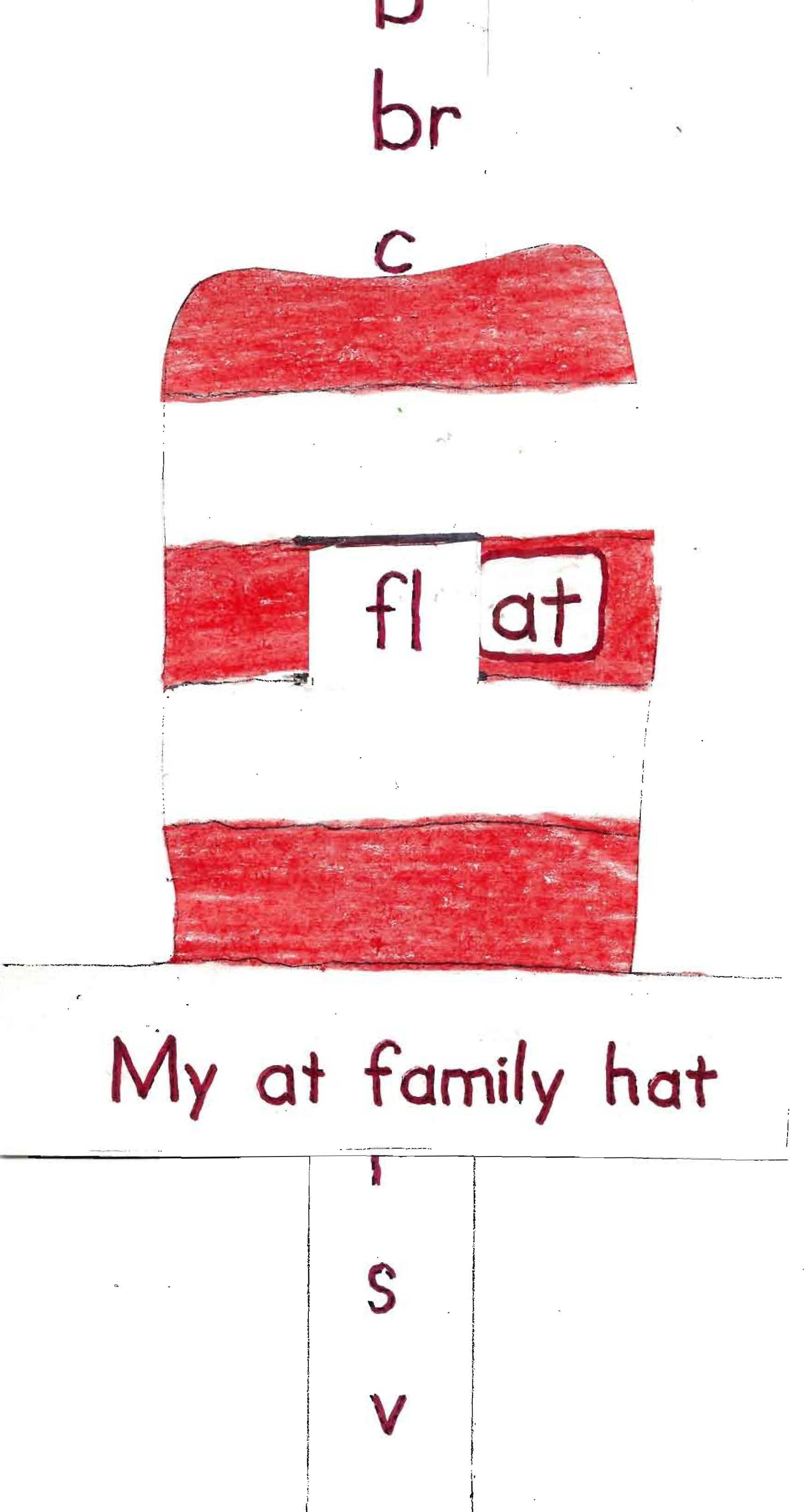 cat in the hat activities, seuss activities, cat in the hat crafts, common core seuss, common core cat in the hat, seuss crafts, seuss centers, place value activiities, grammar activities, seuss bulletin board ideas, seuss poem, cat in the hat bulletin boards, math games, seuss games, seuss math activities, fact families, elements of a story, graphic organizer templates, math centers, math games, seuss games, seuss math games,