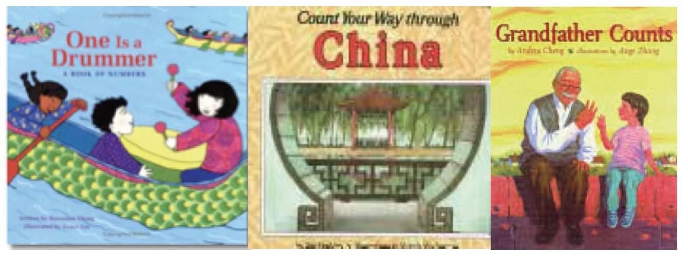 chinese number cards, chinese currency, comparing chinese coins with US coins, venn diagram activities, chinese new year activities, counting to 10 in chinese, lessons on china, chinese new year crafts, writing prompts for chinese new year, chinese new year puzzles, chinese new year games