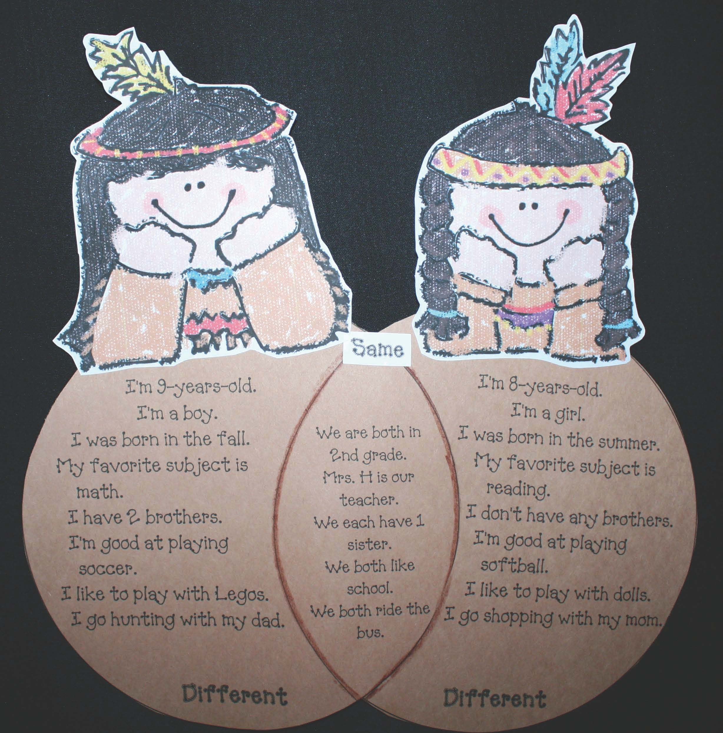 November venn friends, venn friends, pilgrim venn friends, turkey venn friends, native american venn friends, venn diagram activiites, comparison and contrast writing, venn diagram pattern, thanksgiving activities, thanksgiving crafts, activities for getting to know your students,
