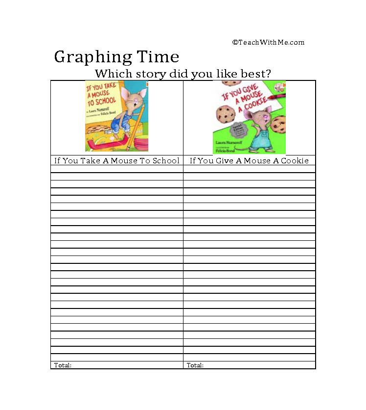 mouse graph, if you give a mouse a cookie activities, if you take a mouse to school activities, back to school activities, back to school ideas, ideas for the first day of school, back to school books, mouse art,
