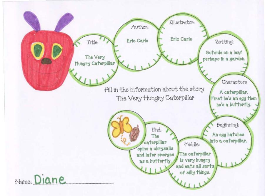 the very hungry caterpillar activities, the very hungry caterpillar crafts, graphic organizer for the very hungry caterpillar, the very hungry caterpillar bulletin board ideas, common core the very hungry caterpillar, alphabet activities, shape activities, 3D shape activities, 3D shape crafts, 2D shape activities, hexagon activities, pattern block activities, pattern block shape activities, skip counting activities, skip counting by 2's, skip counting by 3's, skip counting by 5's, skip counting by 10's, color word activities, color activities, color crafts, alphabet crafts, the life cycle of a butterfly activities, life cycle of a butterfly crafts