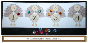Turkey 1 to 1 Correspondence Cards