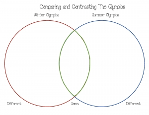 Olympic Venn Diagrams