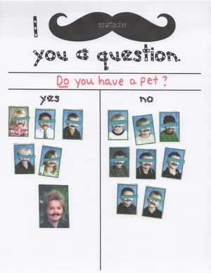 Mustache Question of the Day Poster
