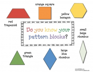Pattern Block Anchor Chart Poster