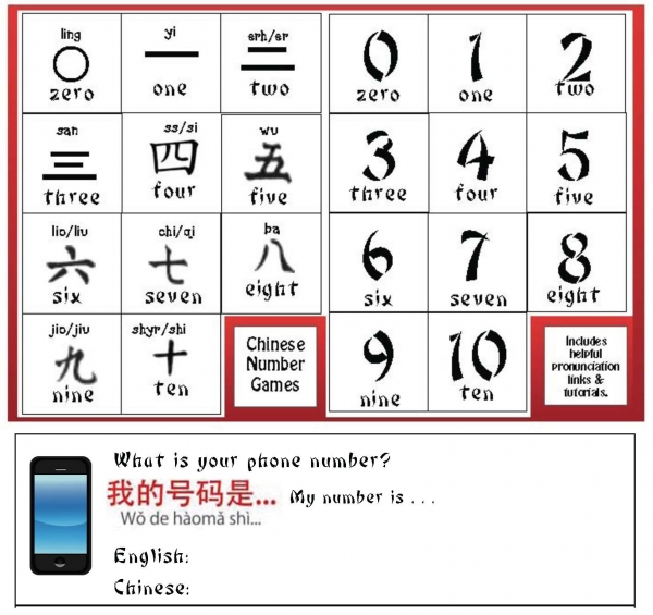 Chinese Number Cards: Let's Count To 10 In Chinese