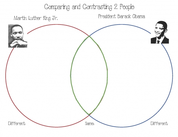 Martin Luther King Venn Diagrams