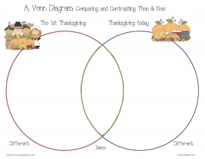 Thanksgiving Venn Diagrams