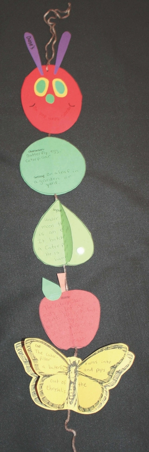 The Very Hungry Caterpillar Story Dangler