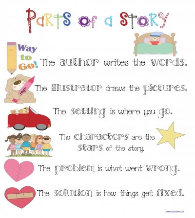 Parts of a Story Poster